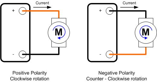 DC Motor Rotation vs Polarity