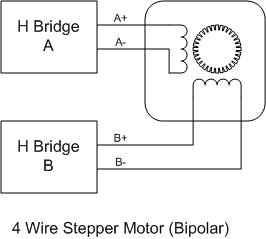how to wire your stepper ebldc com 4 wire relay wiring diagram 4 wire stepper motor (bipolar)