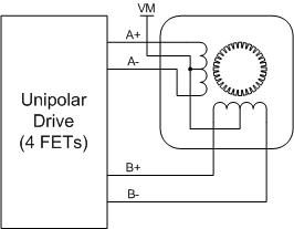 5WireUnipolarMotor how to wire your stepper ebldc com stepper motor wiring diagram at n-0.co
