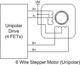 6WireUnipolarMotor1 how to wire your stepper ebldc com Simple Stepper Motor Controller at mifinder.co