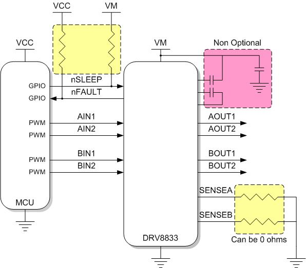 A DRV8833 and Microcontroller Combo